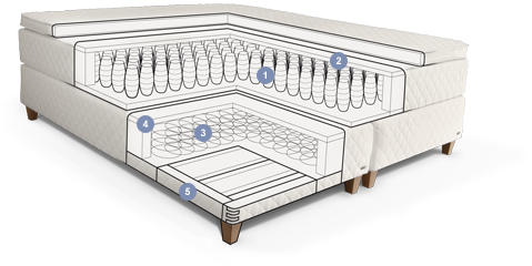 boxspringbetten in buchholz nahe hamburg harburg l ffelsend polsterwerkst tten. Black Bedroom Furniture Sets. Home Design Ideas